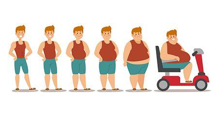Evoluce tloustnutí s pozdějším věkem - Žijeme zdravě