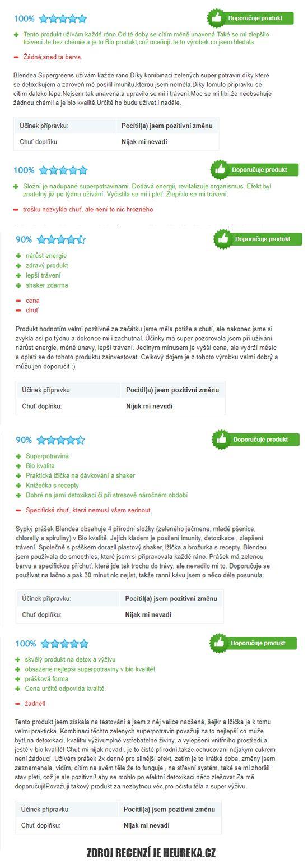 Superpotravina Blendea- Recenze a zkušenosti
